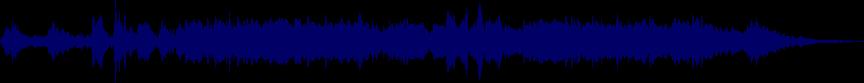 waveform of track #8331