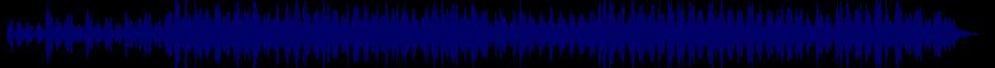 waveform of track #83030