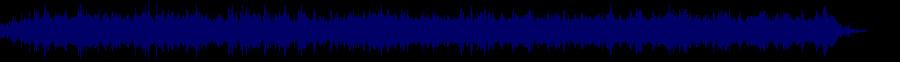 waveform of track #83054