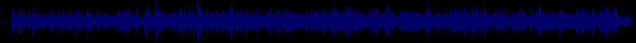waveform of track #83056