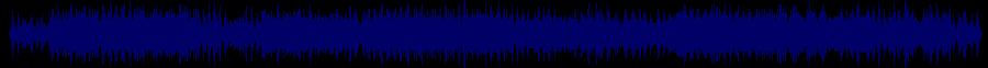 waveform of track #83069