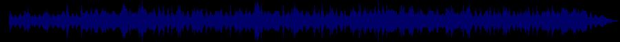 waveform of track #83077