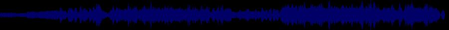 waveform of track #83113