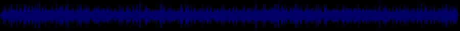 waveform of track #83122