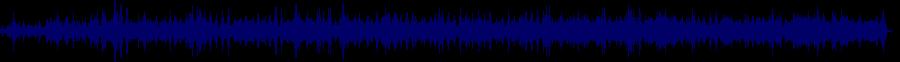 waveform of track #83175