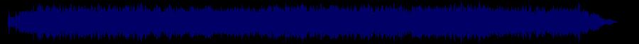 waveform of track #83193