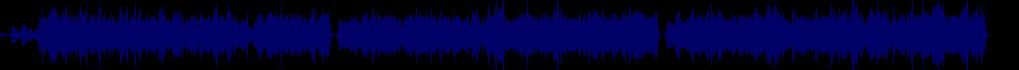 waveform of track #83231
