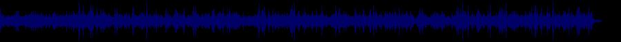 waveform of track #83267