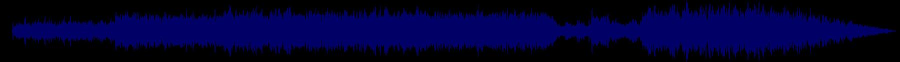 waveform of track #83300