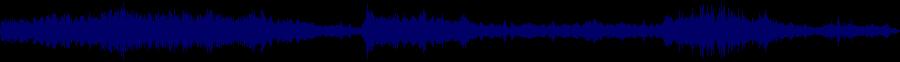 waveform of track #83325