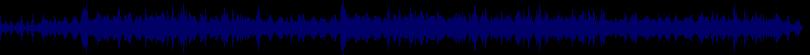 waveform of track #83327