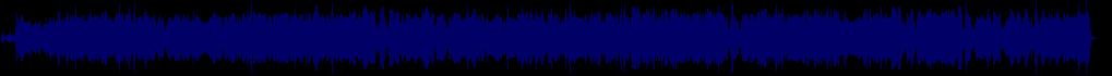 waveform of track #83334