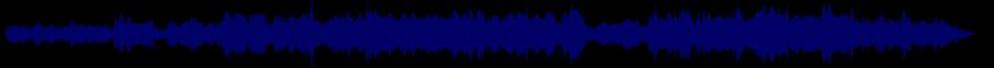 waveform of track #83404
