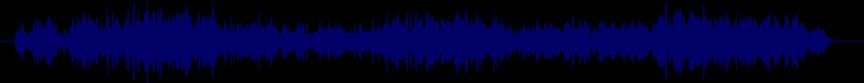 waveform of track #83410