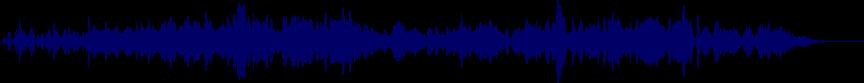waveform of track #83443