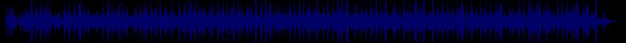 waveform of track #83525