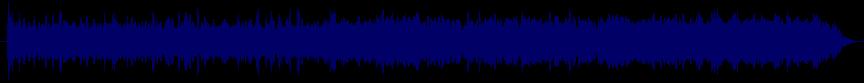 waveform of track #83542