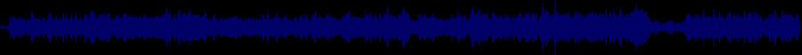 waveform of track #83546