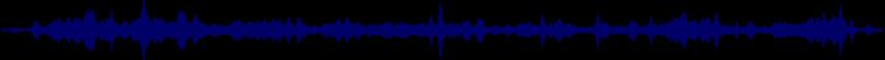 waveform of track #83551