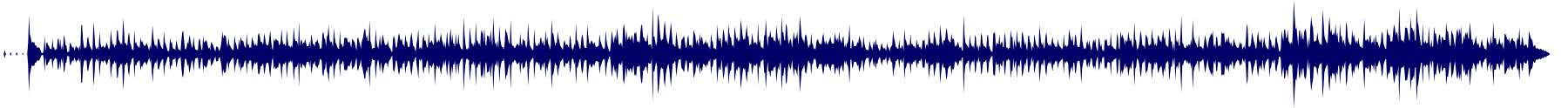 waveform of track #83566
