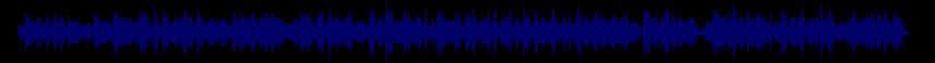 waveform of track #83570