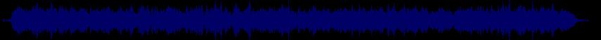 waveform of track #83578