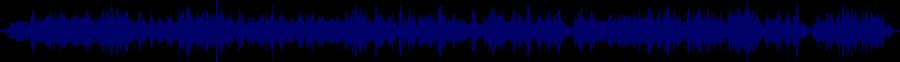 waveform of track #83581