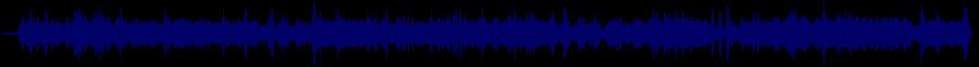 waveform of track #83618