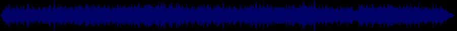 waveform of track #83653