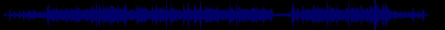 waveform of track #83667