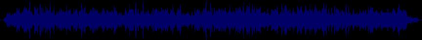 waveform of track #83668