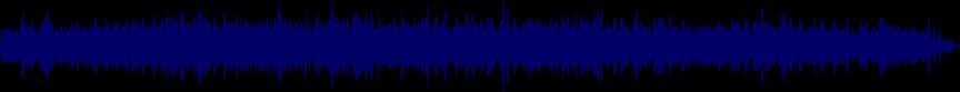 waveform of track #83697