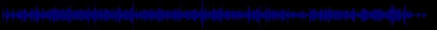 waveform of track #83711