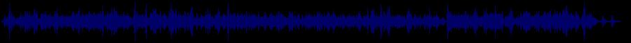 waveform of track #83733