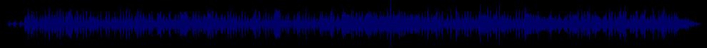 waveform of track #83748