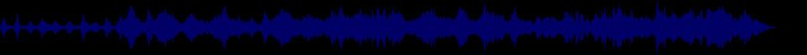 waveform of track #83752