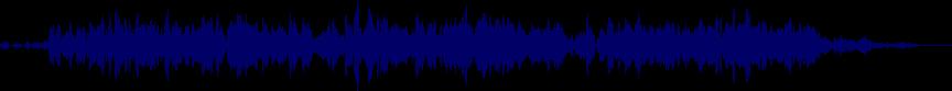 waveform of track #83794