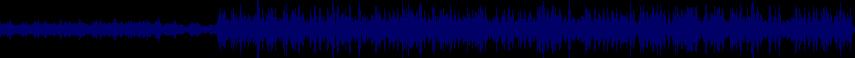 waveform of track #83819