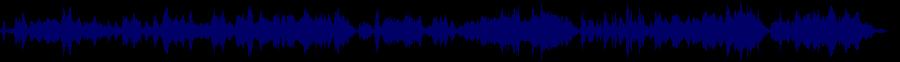 waveform of track #83827
