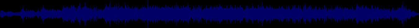 waveform of track #83829