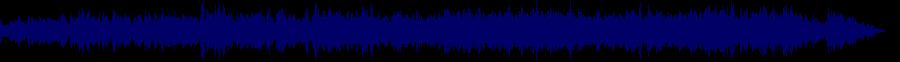 waveform of track #83868
