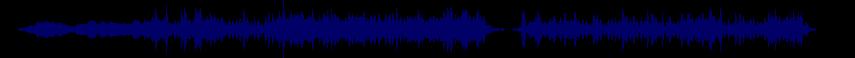 waveform of track #83922