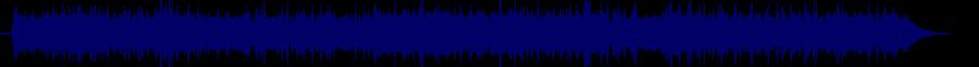 waveform of track #83928