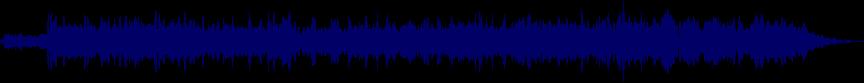 waveform of track #83989