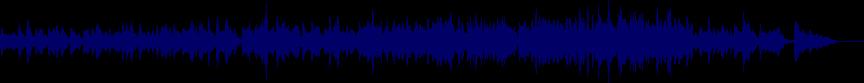 waveform of track #8400