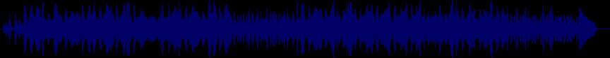 waveform of track #8410