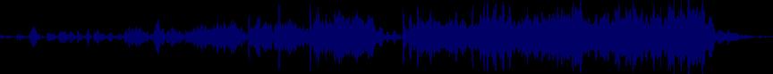 waveform of track #8414