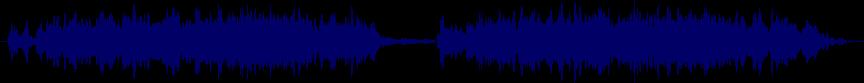 waveform of track #8473