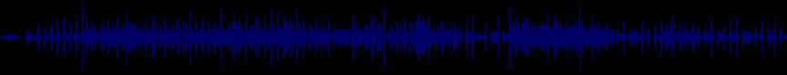 waveform of track #8481