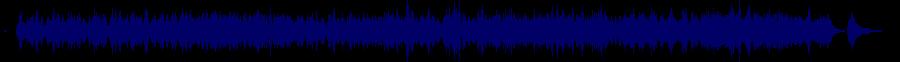 waveform of track #84027
